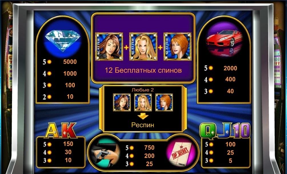Игра в бильярд на деньги